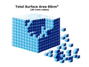 S.M.A.R.T Fluid Technology 2