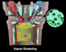 Vapour Blanketing Liquid Intelligence